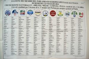 Elenco candidati 25052014