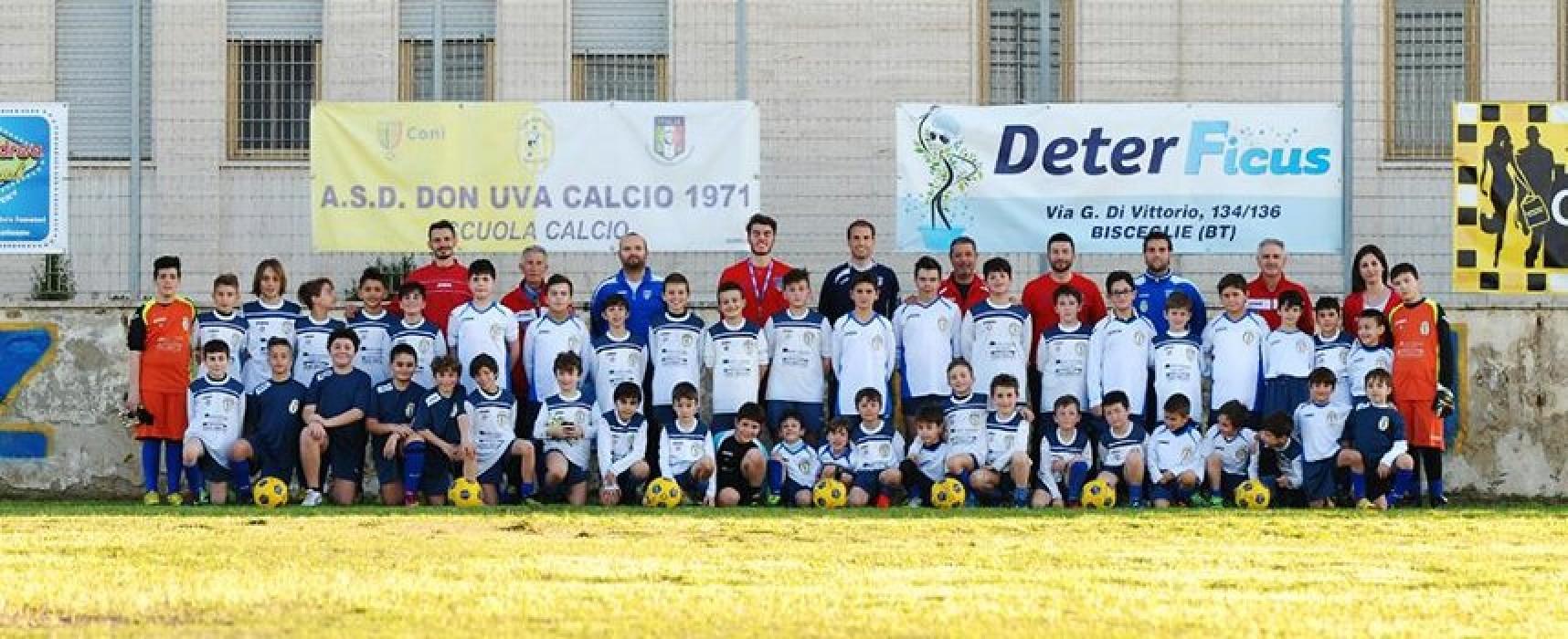 Parte oggi la nuova stagione per il settore giovanile del Don Uva