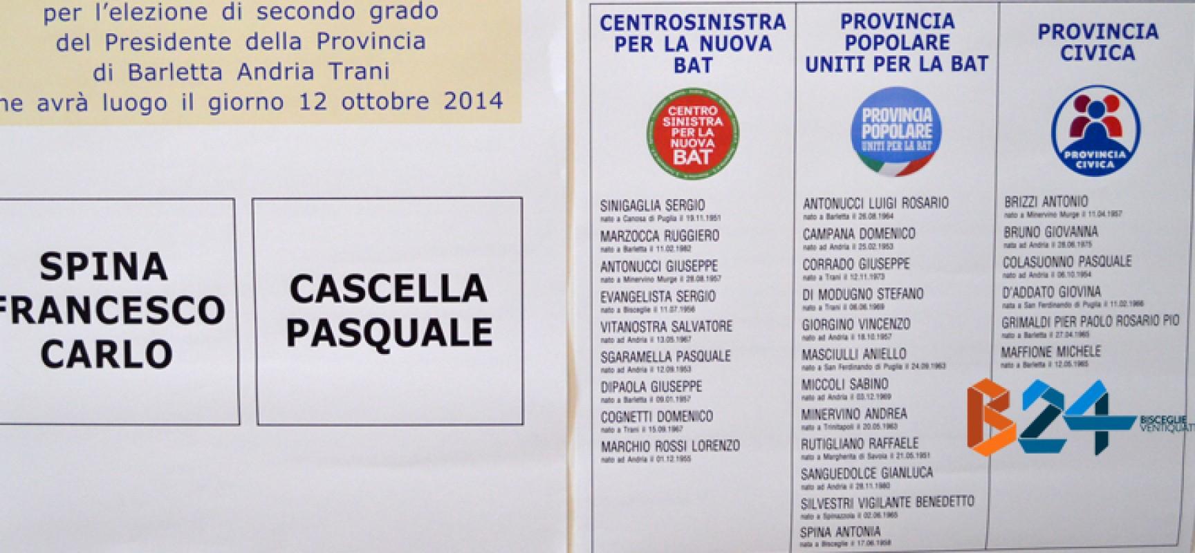 Elezioni provinciali, urne aperte oggi dalle 8 alle 20: modalità di voto e cosa cambierà