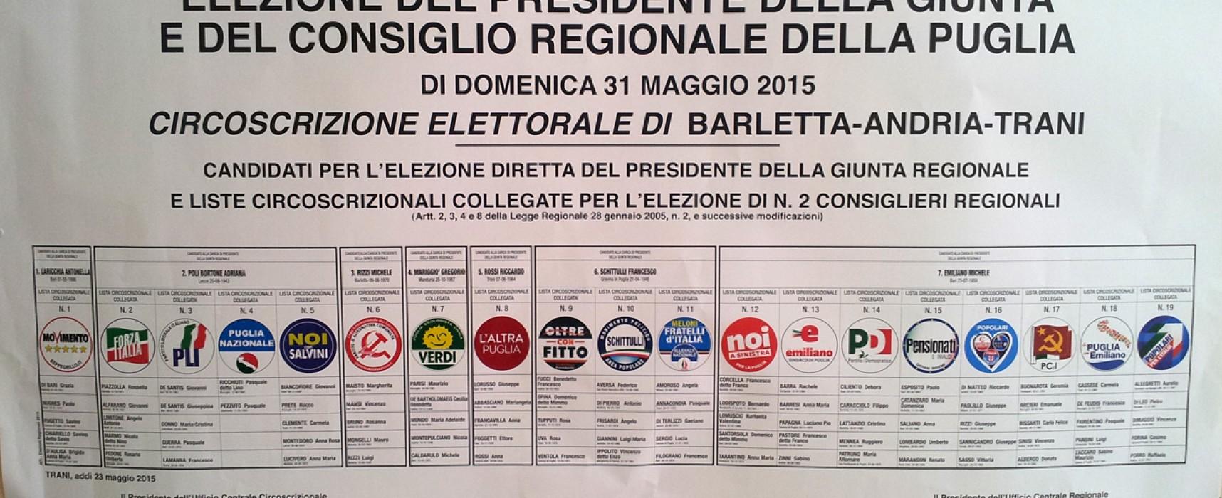 Elezioni regionali 2015, ecco i dati ufficiali di Bisceglie