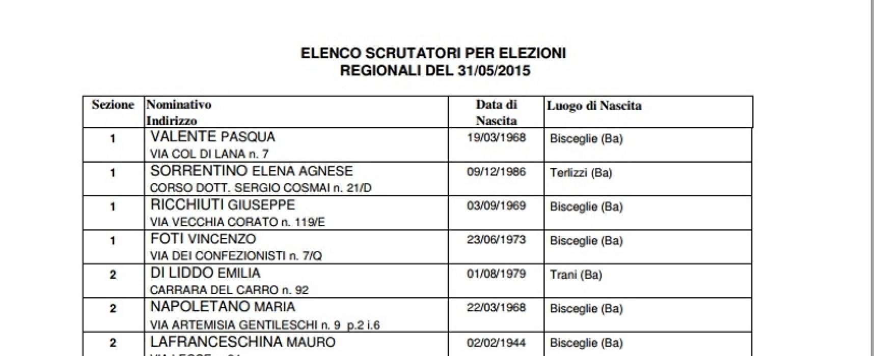 Elezioni regionali, ecco gli scrutatori sorteggiati / ELENCO