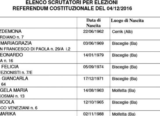 Referendum costituzionale 4 dicembre, ecco gli scrutatori sorteggiati / ELENCO