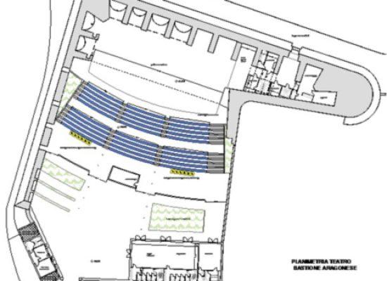 Un teatro all'aperto sorgerà sul bastione San Martino
