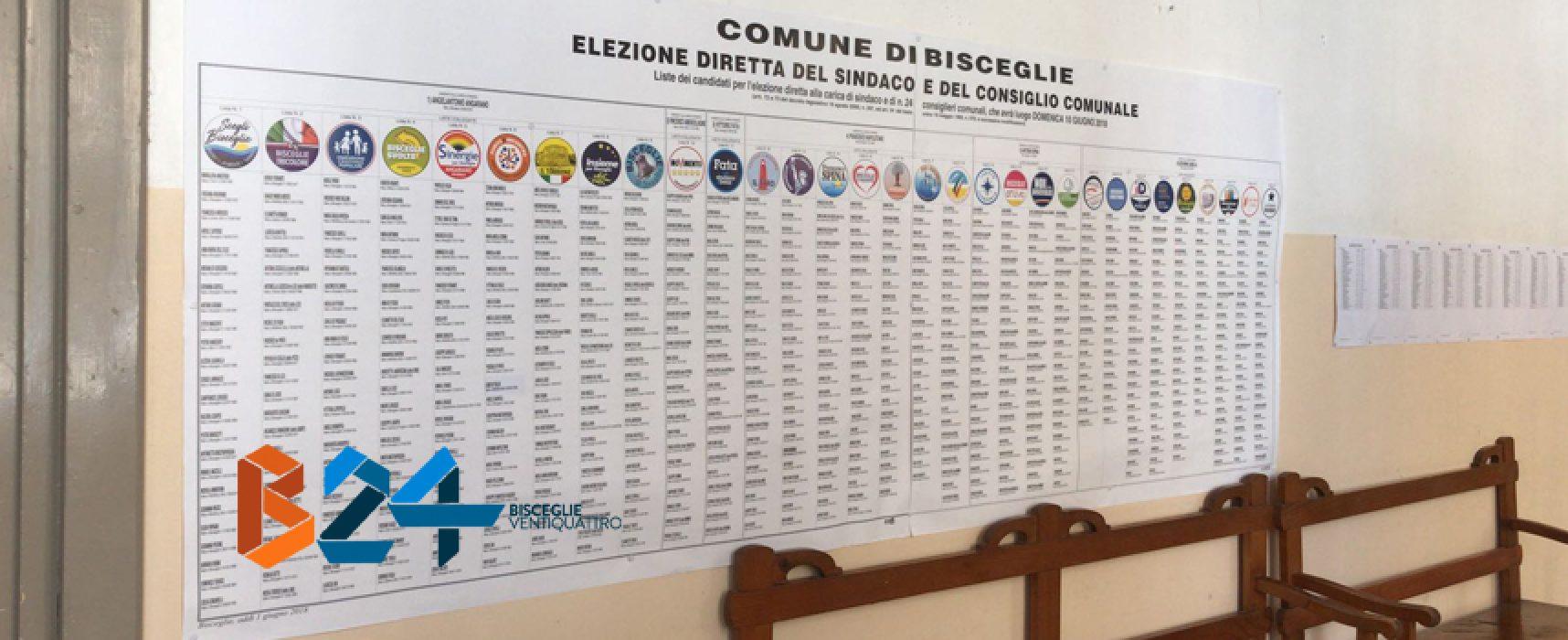 Amministrative 2018, tutti i risultati DEFINITIVI delle liste e dei candidati sindaco