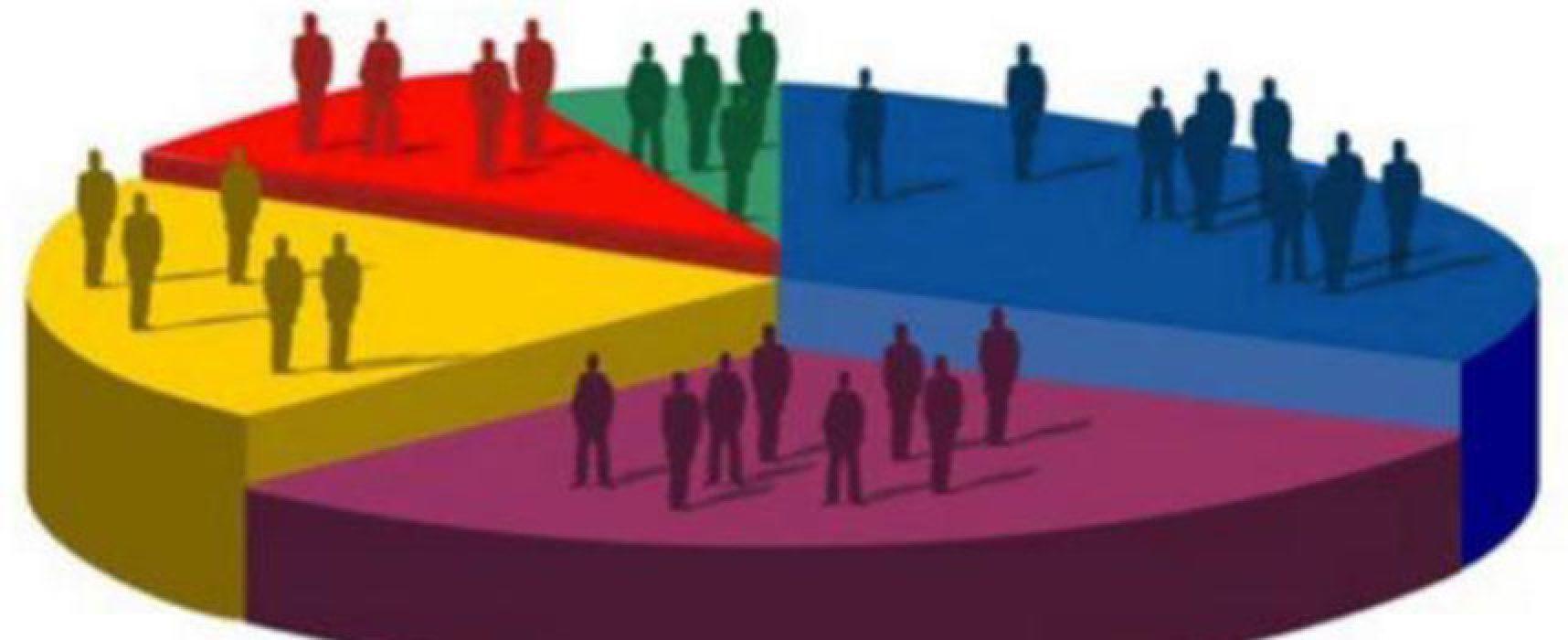 Bisceglie: effettuato il primo censimento permanente della popolazione