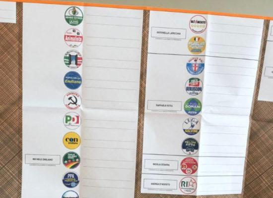 Regionali 2020, ecco come sono andati i candidati biscegliesi